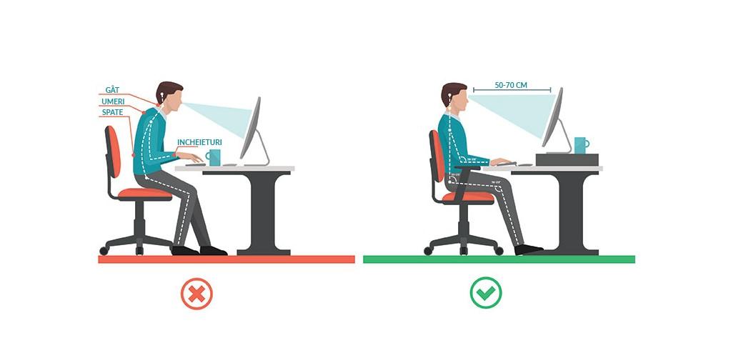 ngồi sai tư thế khi dùng máy tính